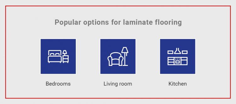 popular options for laminate flooring